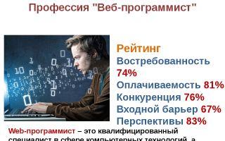 Веб-программист. профессия программист