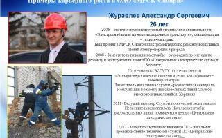 Инженер по распределительным электрическим сетям. описание профессии