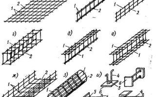 Изготовитель арматурных сеток и каркасов. описание профессии